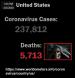 COVID-19 Deaths US April 2 2020