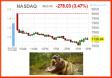 NASDAQ Aug 5 2019