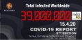 COVID-19 April 15 2020 39 MILLION infected