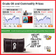 Oil Price CRASH March 31 2020