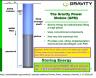 hydraulic piston energy storage 2