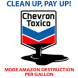 Chevron - Clean up or PAY up