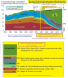 2035 US energy use projection 2