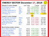 Dec 17 2014 energy sector