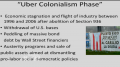 Uber Colonialism
