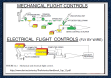 Mechancal versus electrical flight controls