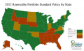 NET METERING IN THE USA