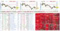 Stock Market March 3 2020 - drops despite Fed 50 pt rate cut