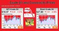 Oil Price KEEPS Crashing April 16 2020