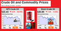 Oil Price crash March 23 2020