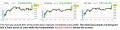 Stock Market Fed Funny Money THEFT Melt-up March 26 2020