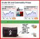 Oil Price CRASH March 31 2020