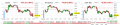 Stock Market March 31 2020